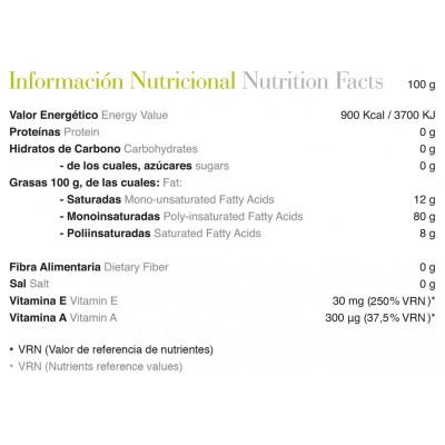 Información Nutricional Aceite de Oliva Virgen Extra