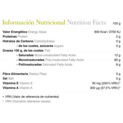 Información Nutricional Aceite de Oliva Virgen Extra D.O. Sierra de Cazorla